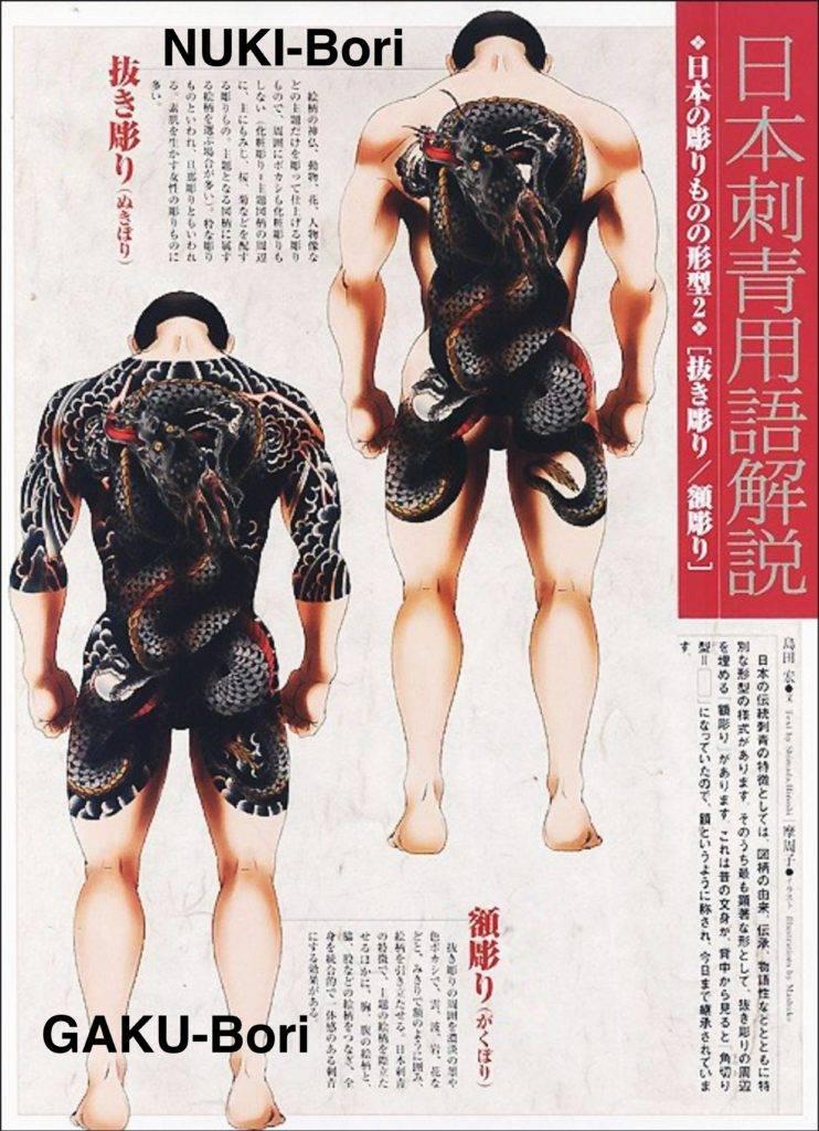 Gaku-Bori Tattoo style